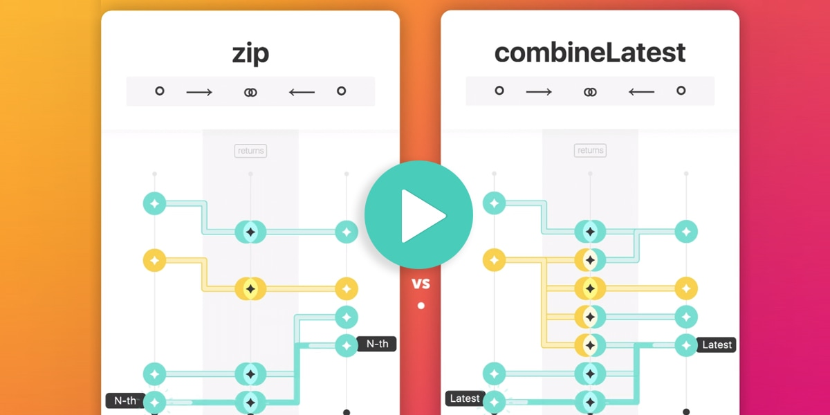 Opérateur zip versus combineLatest